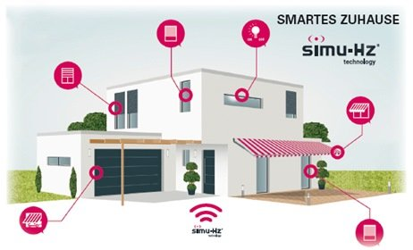 So funktioniert das Smart Homesystem LiveIn